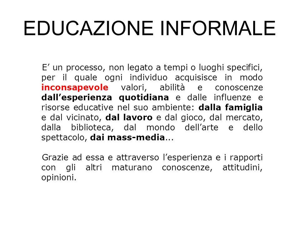 EDUCAZIONE INFORMALE