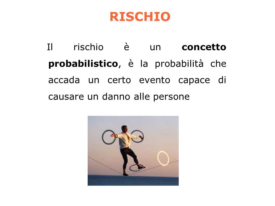 RISCHIO Il rischio è un concetto probabilistico, è la probabilità che accada un certo evento capace di causare un danno alle persone.