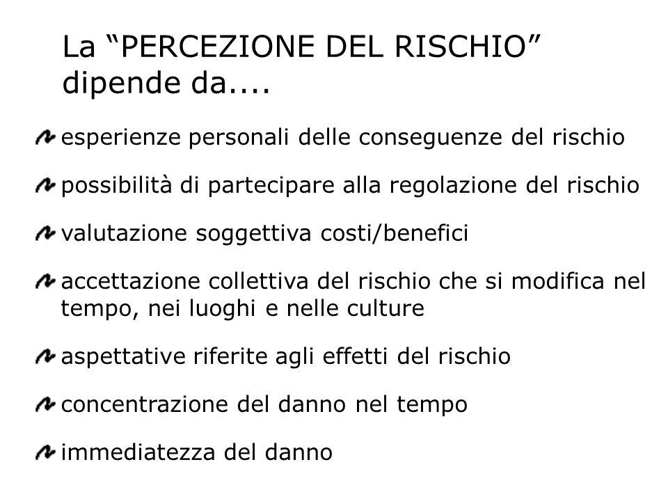 La PERCEZIONE DEL RISCHIO dipende da....