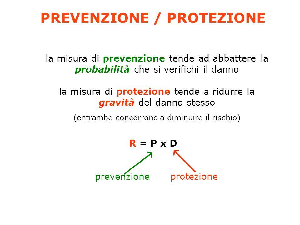 PREVENZIONE / PROTEZIONE