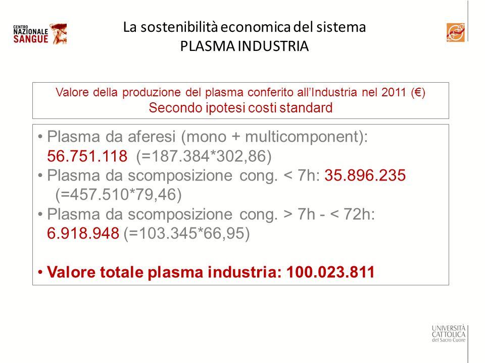 La sostenibilità economica del sistema