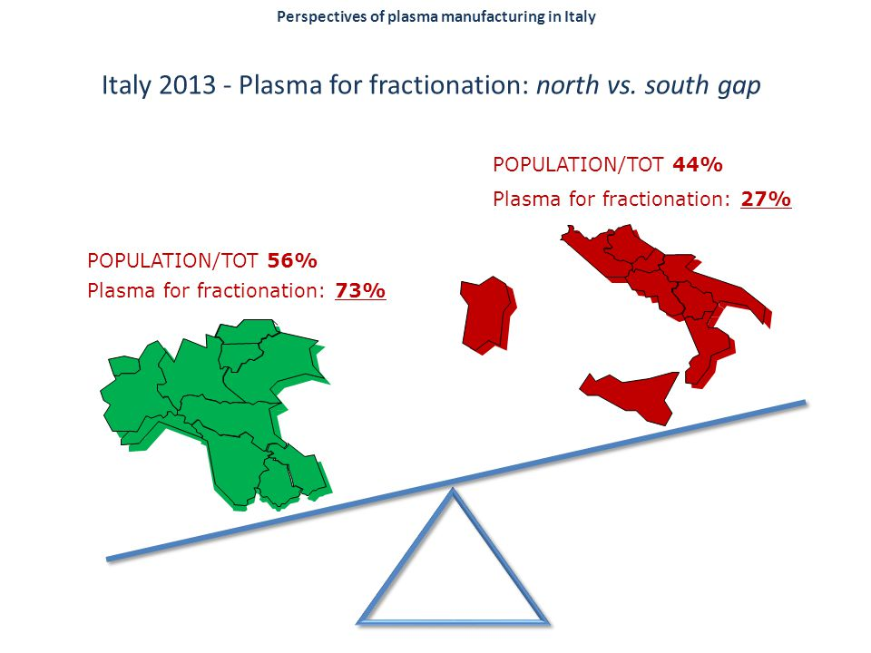 Perspectives of plasma manufacturing in Italy