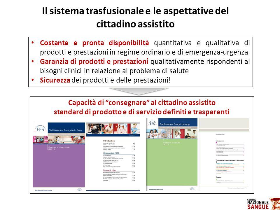 Il sistema trasfusionale e le aspettative del cittadino assistito