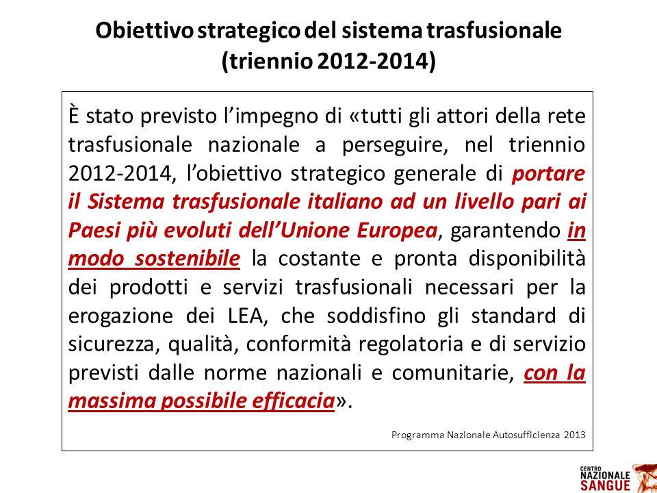 Obiettivo strategico del sistema trasfusionale (triennio 2012-2014)