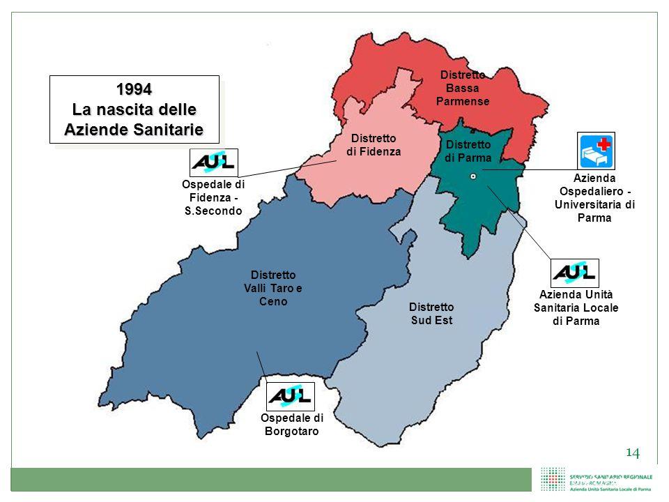 Distretto Bassa Parmense La nascita delle Aziende Sanitarie