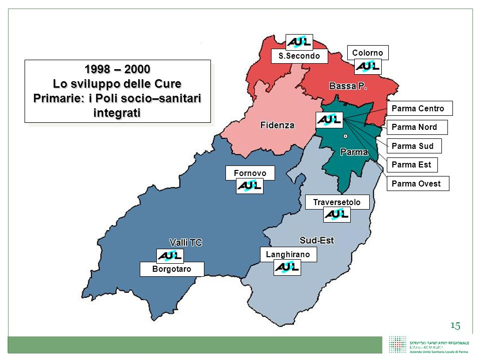 Lo sviluppo delle Cure Primarie: i Poli socio–sanitari integrati