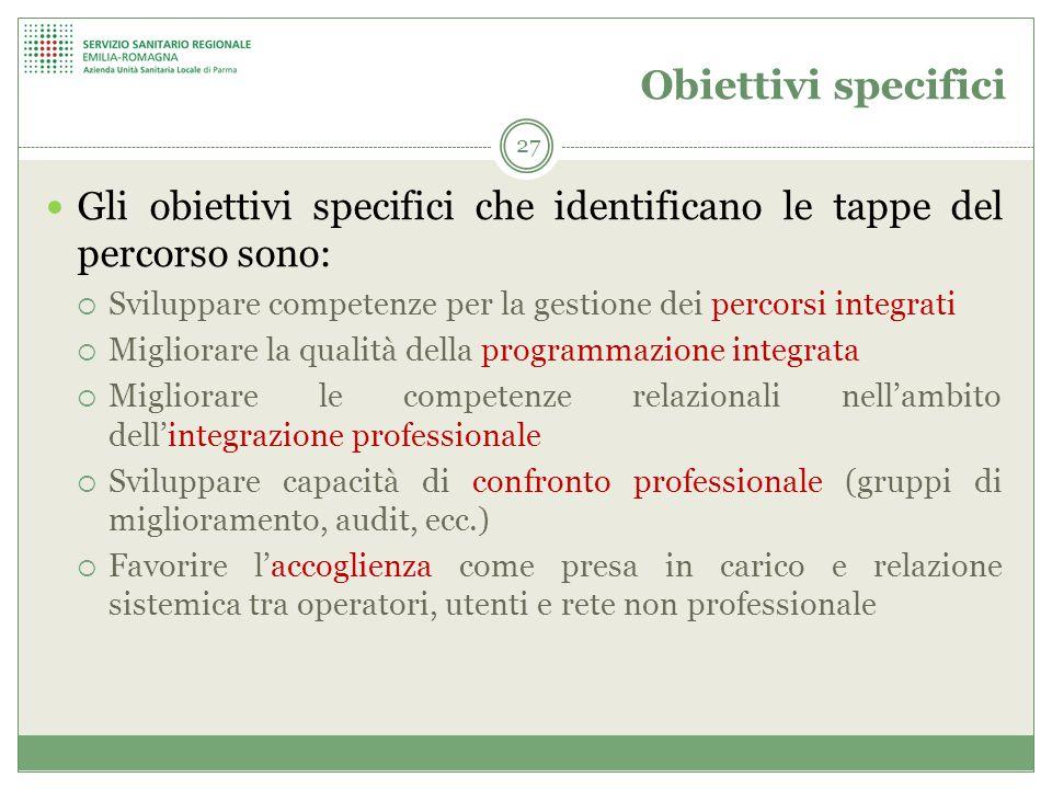 Obiettivi specifici Gli obiettivi specifici che identificano le tappe del percorso sono: