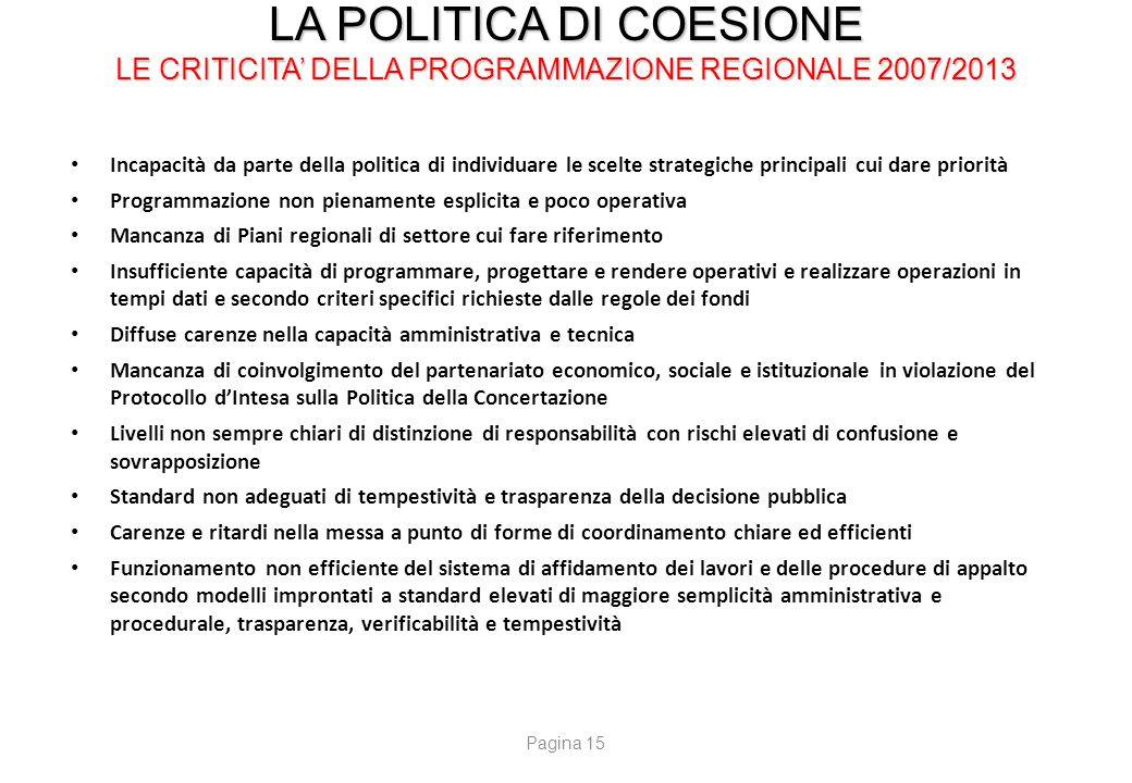 L'evoluzione del PO FESR e l'adesione al PAC:
