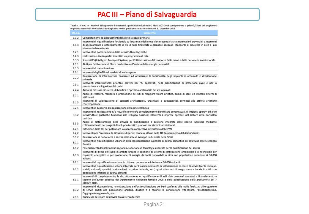 LA PROGRAMMAZIONE COMUNITARIA SICILIA 2014/2020