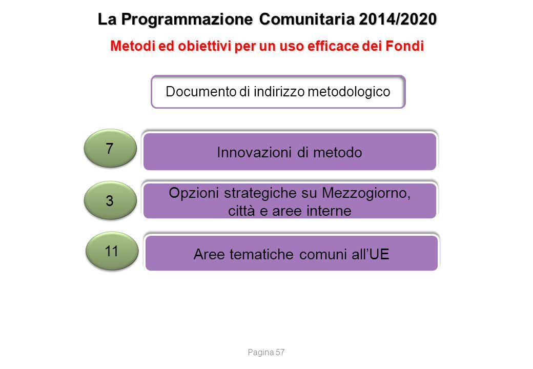 La Programmazione Comunitaria 2014/2020