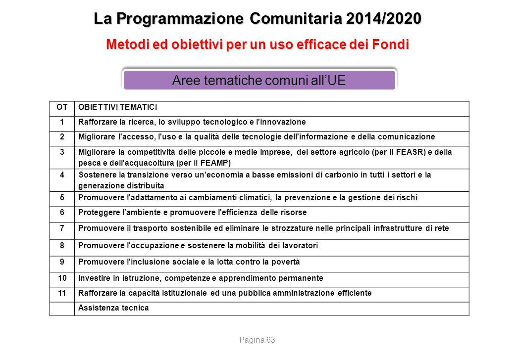 La Programmazione Comunitaria 2014/2020 Principali Obiettivi (alcuni esempi)