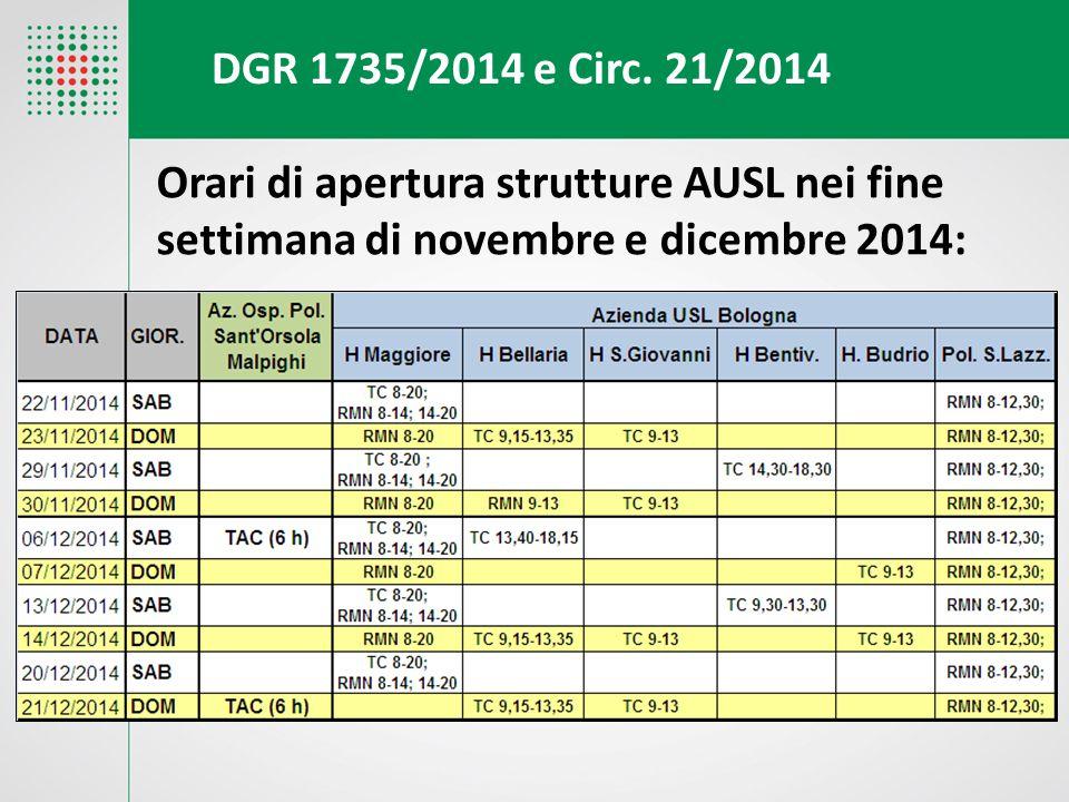 DGR 1735/2014 e Circ.