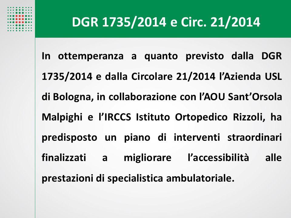 DGR 1735/2014 e Circ. 21/2014