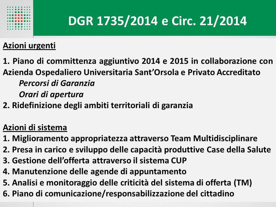 DGR 1735/2014 e Circ. 21/2014 Azioni urgenti