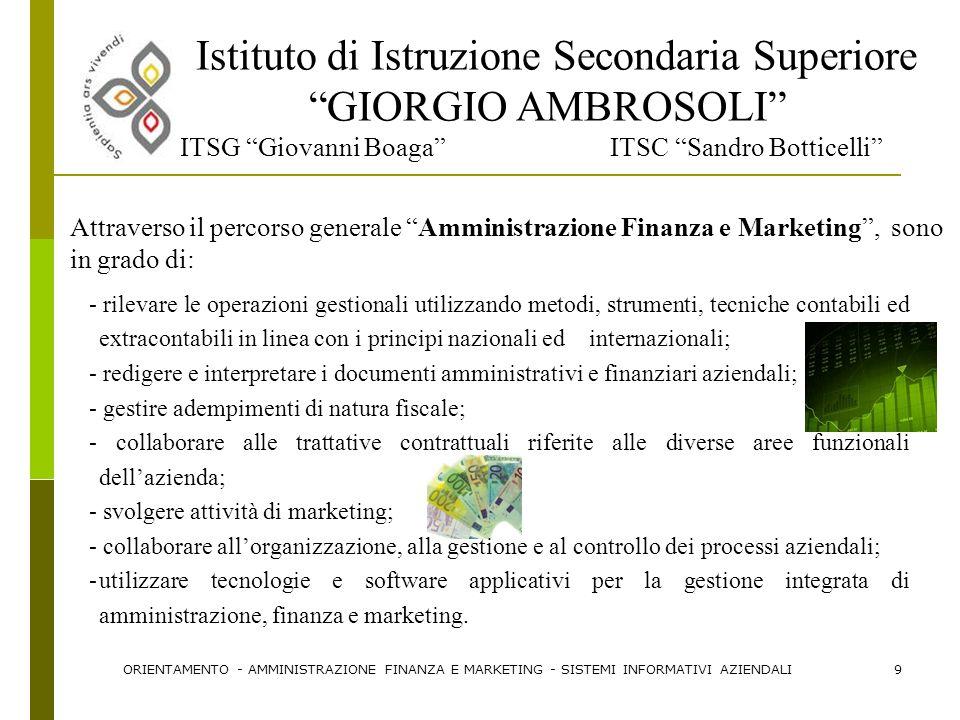 Attraverso il percorso generale Amministrazione Finanza e Marketing , sono in grado di: