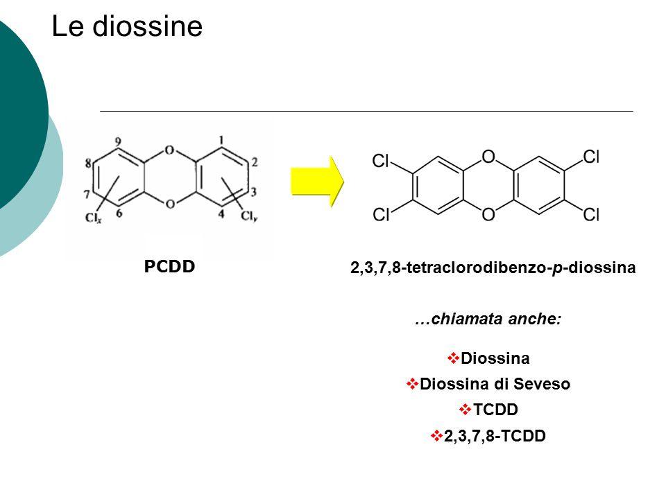 Le diossine PCDD 2,3,7,8-tetraclorodibenzo-p-diossina …chiamata anche: