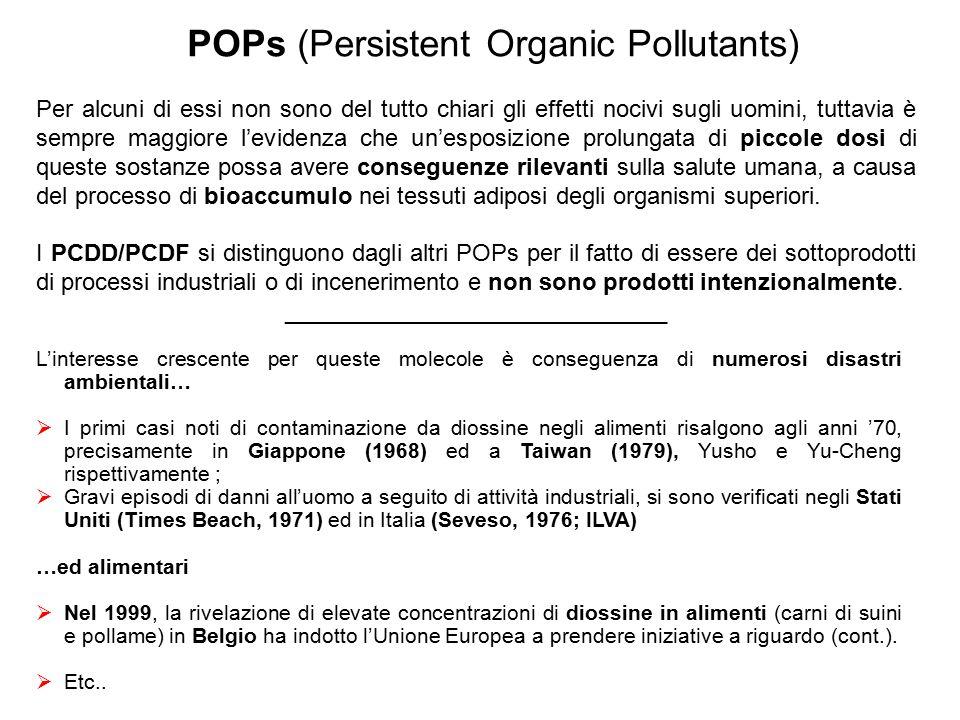 POPs (Persistent Organic Pollutants)