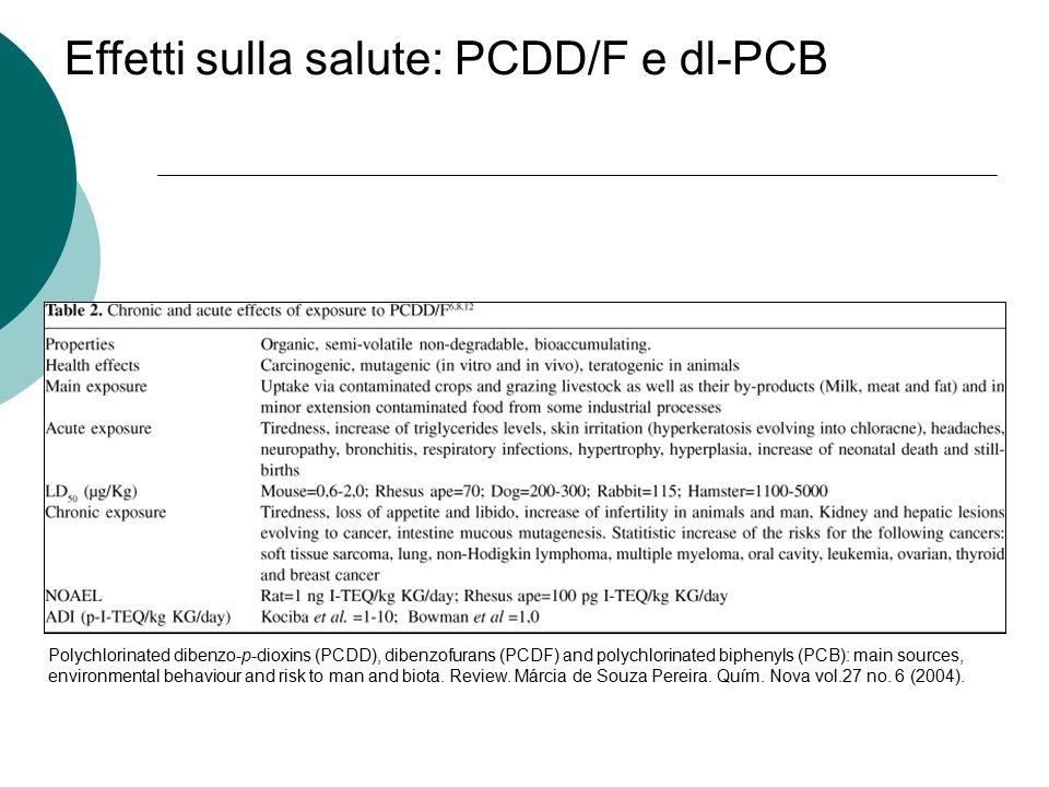 Effetti sulla salute: PCDD/F e dl-PCB