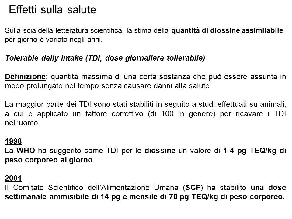 Effetti sulla salute Sulla scia della letteratura scientifica, la stima della quantità di diossine assimilabile per giorno è variata negli anni.