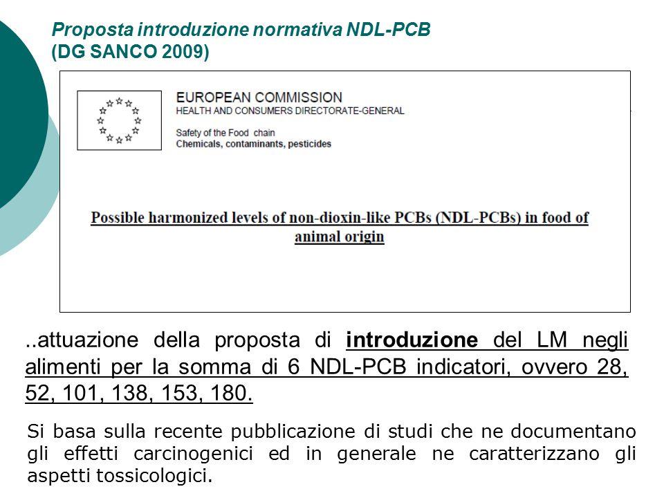 Proposta introduzione normativa NDL-PCB (DG SANCO 2009)