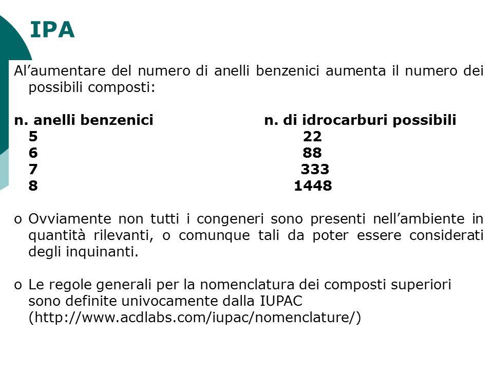 IPA Al'aumentare del numero di anelli benzenici aumenta il numero dei possibili composti: