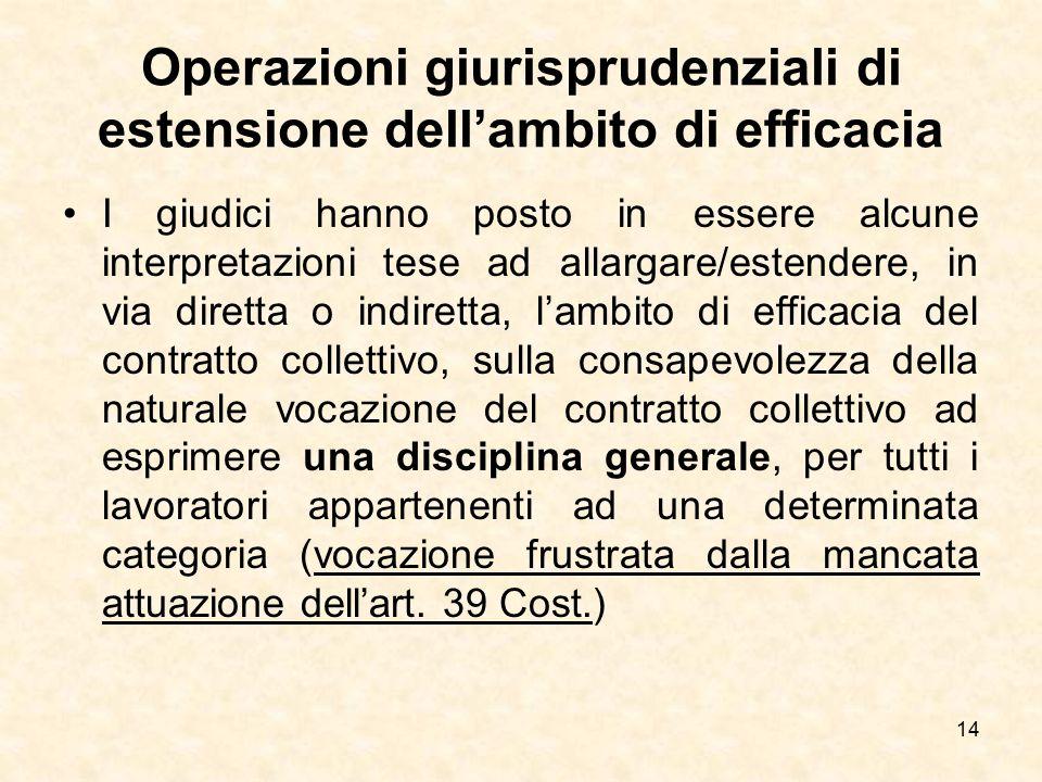 Operazioni giurisprudenziali di estensione dell'ambito di efficacia