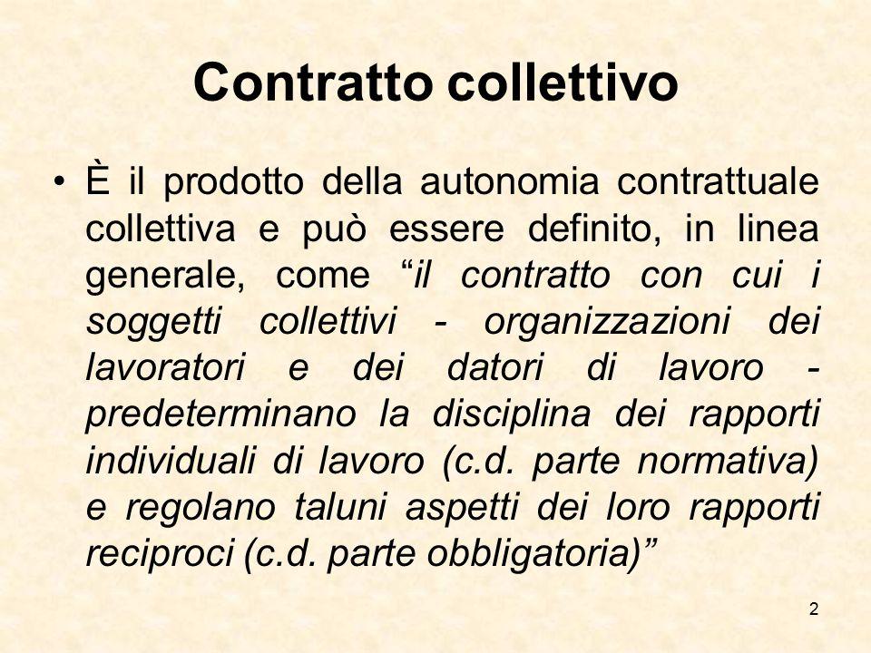 Contratto collettivo