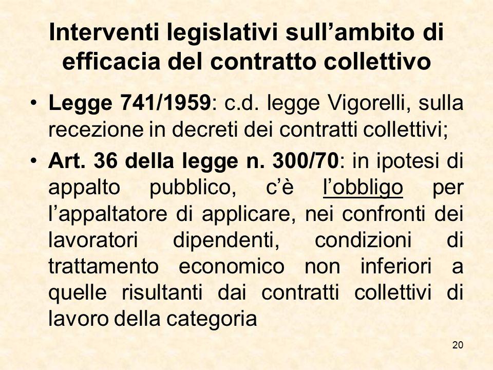 Interventi legislativi sull'ambito di efficacia del contratto collettivo