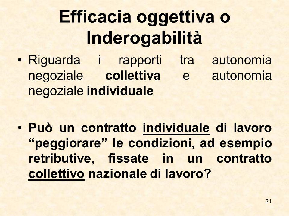 Efficacia oggettiva o Inderogabilità