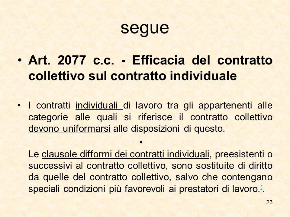 segue Art. 2077 c.c. - Efficacia del contratto collettivo sul contratto individuale.