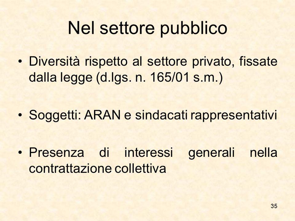 Nel settore pubblico Diversità rispetto al settore privato, fissate dalla legge (d.lgs. n. 165/01 s.m.)