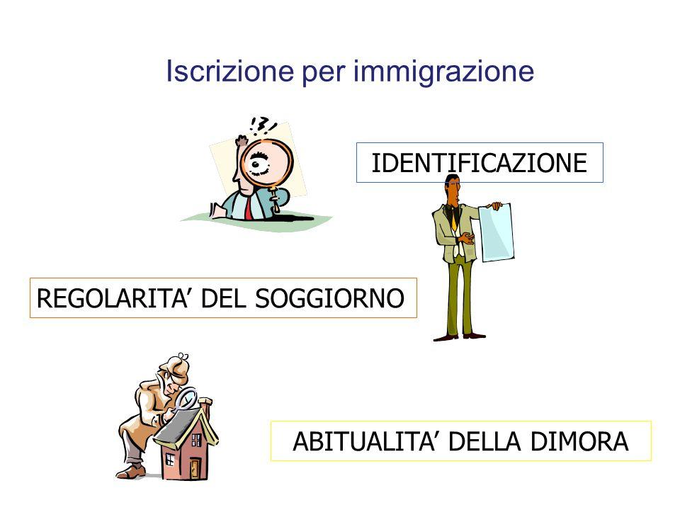 Iscrizione per immigrazione