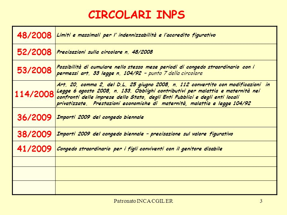 CIRCOLARI INPS 48/2008. Limiti e massimali per l' indennizzabilità e l'accredito figurativo. 52/2008.