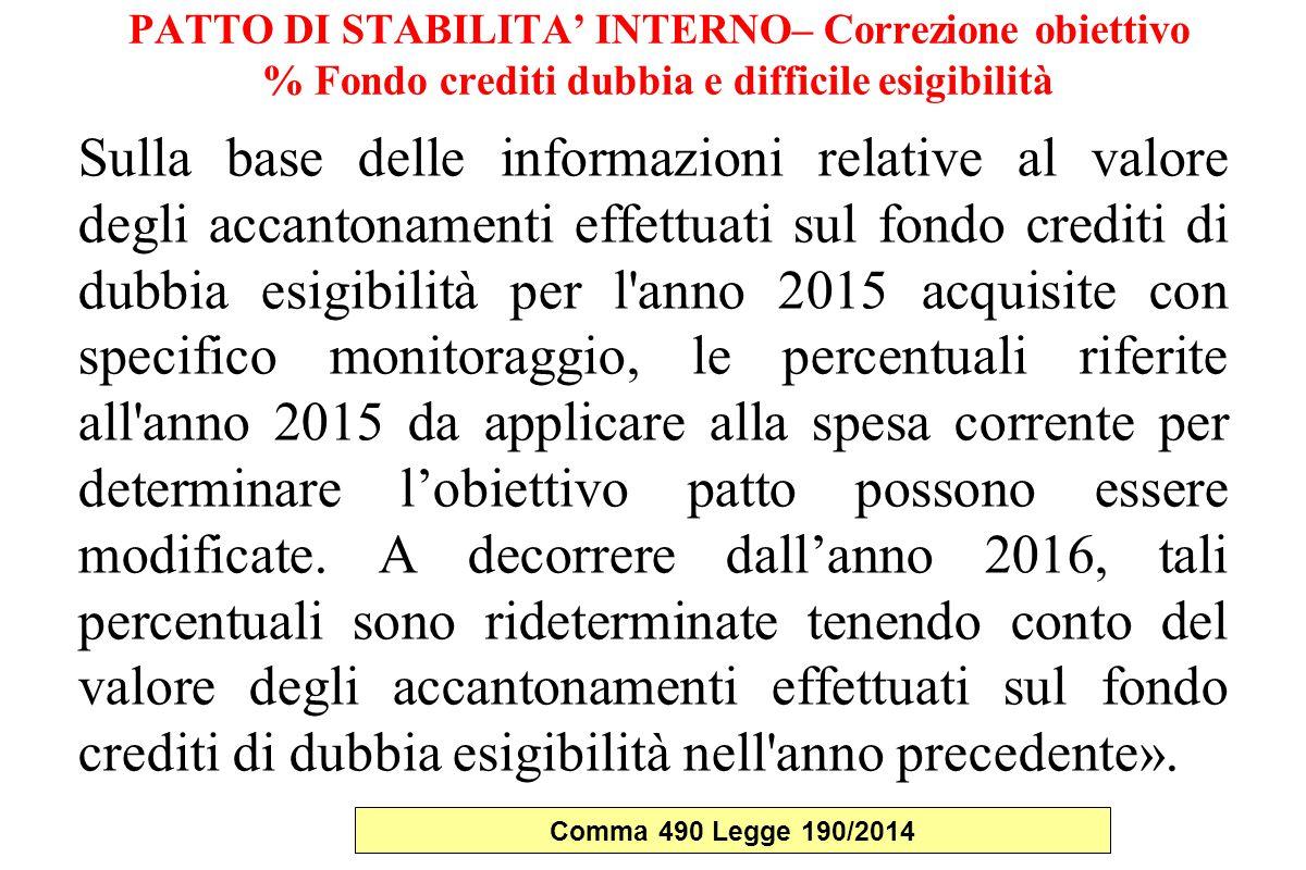 PATTO DI STABILITA' INTERNO– Correzione obiettivo % Fondo crediti dubbia e difficile esigibilità