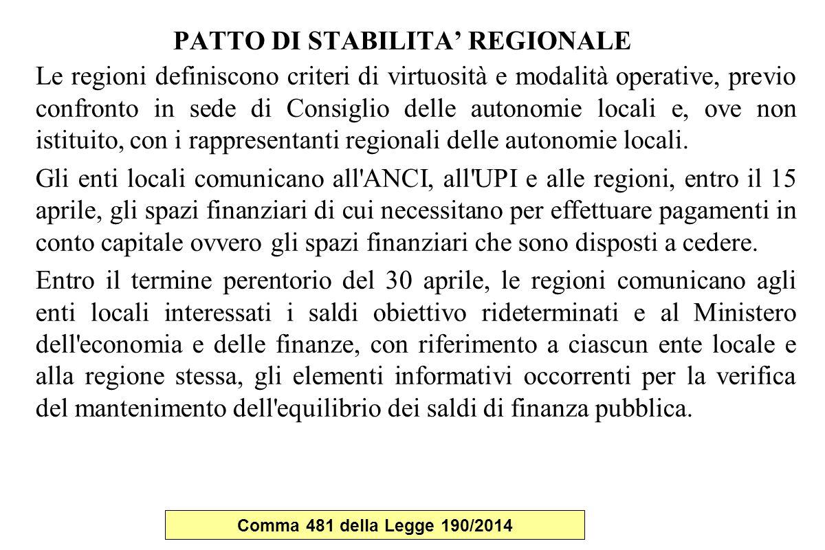 PATTO DI STABILITA' REGIONALE