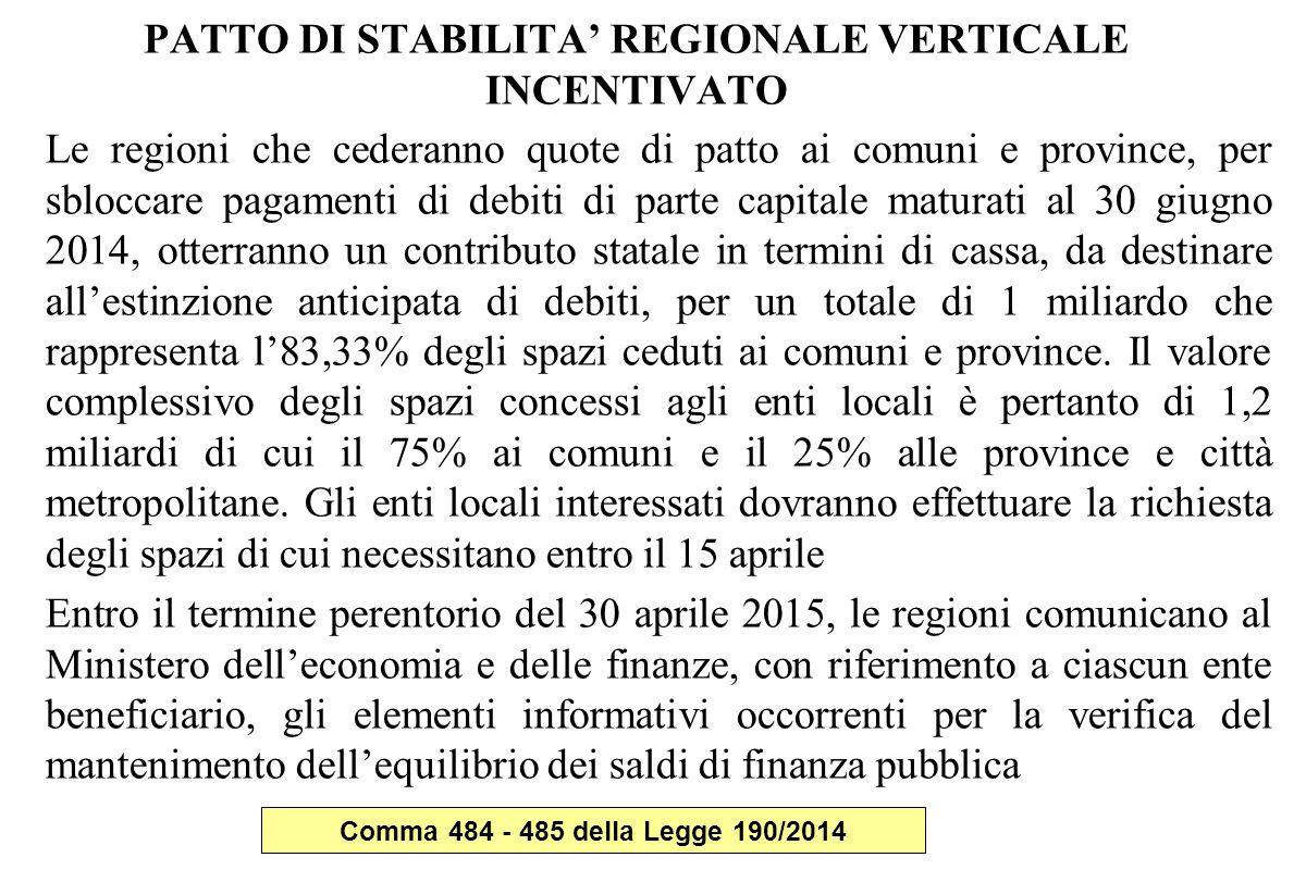 PATTO DI STABILITA' REGIONALE VERTICALE INCENTIVATO