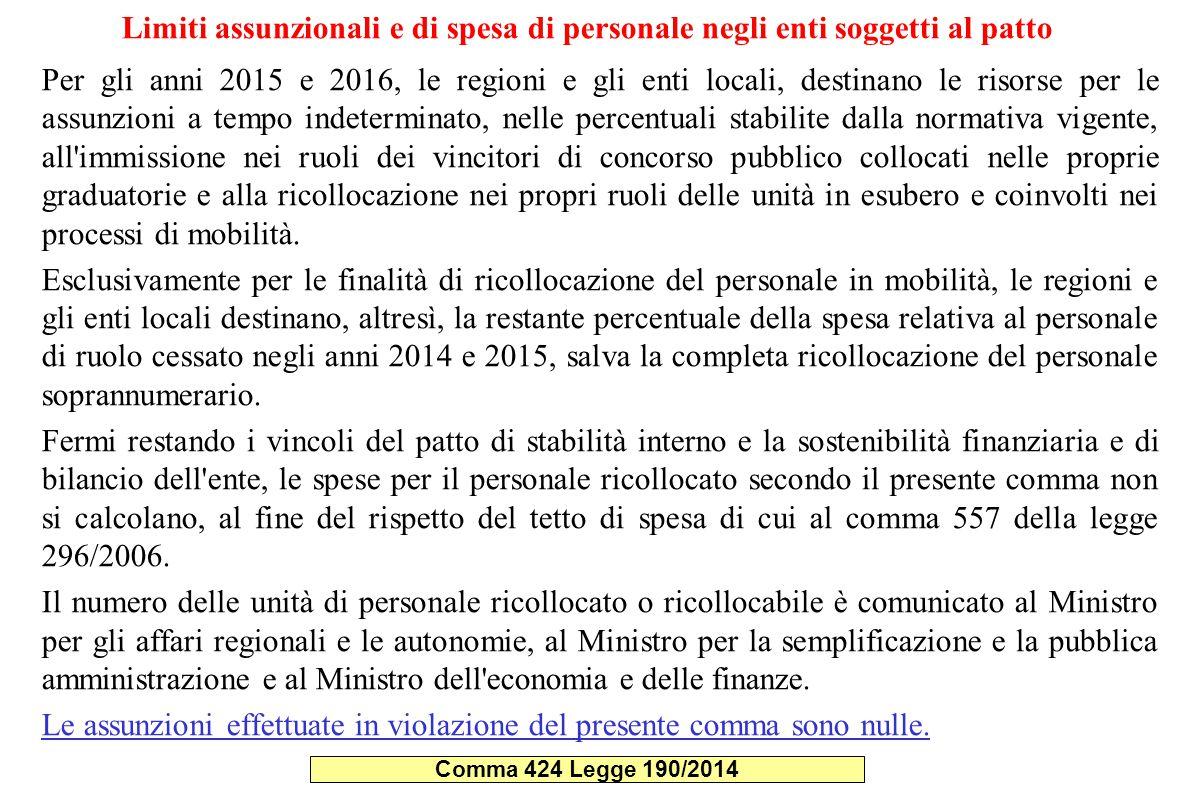 Limiti assunzionali e di spesa di personale negli enti soggetti al patto