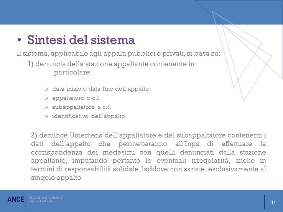 Sintesi del sistema Il sistema, applicabile agli appalti pubblici e privati, si basa su: