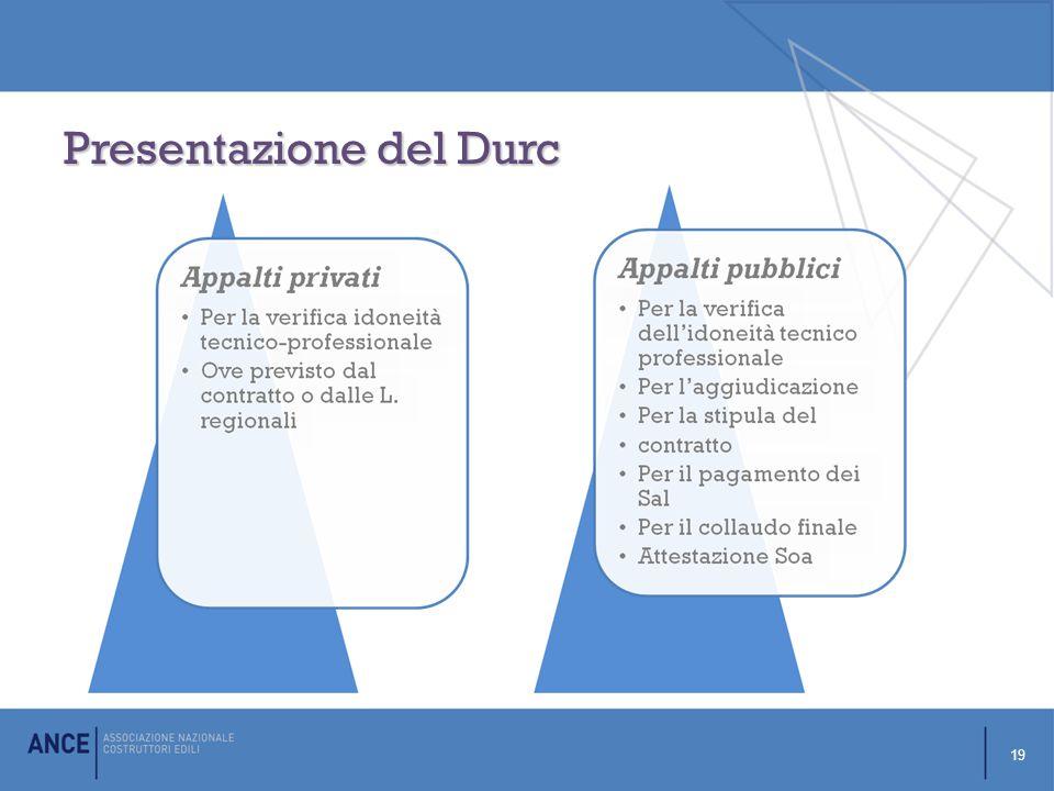 Presentazione del Durc