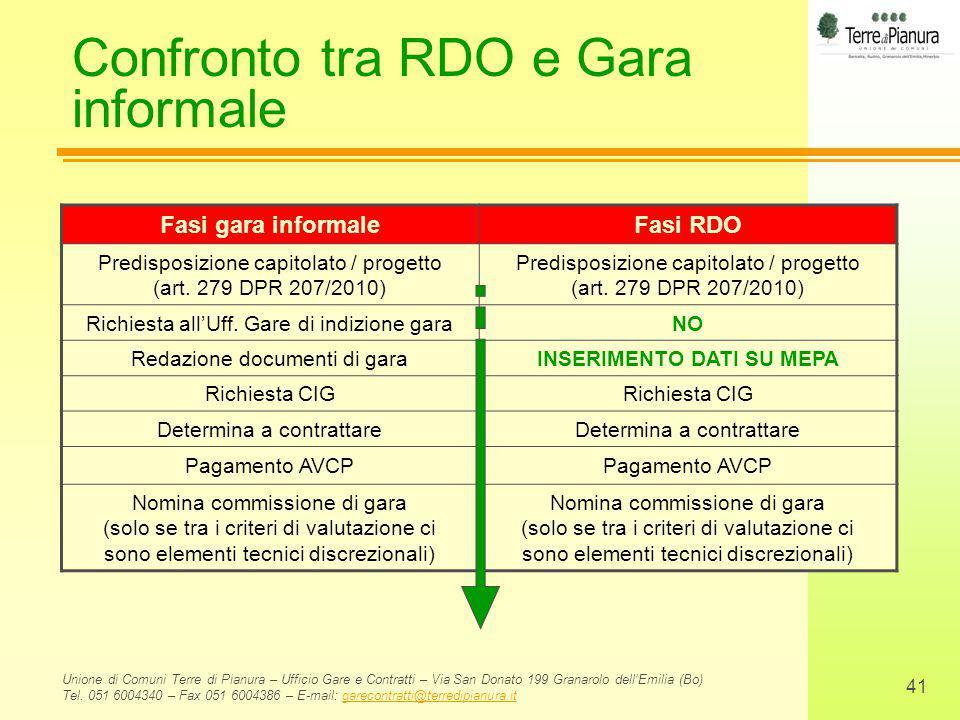 Confronto tra RDO e Gara informale