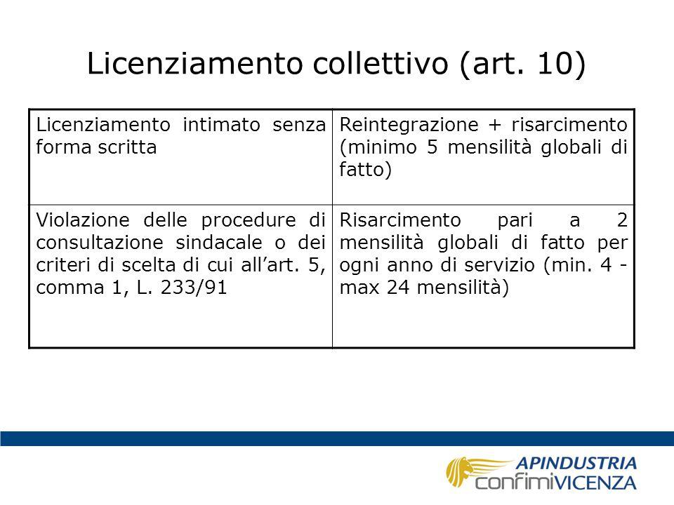 Licenziamento collettivo (art. 10)
