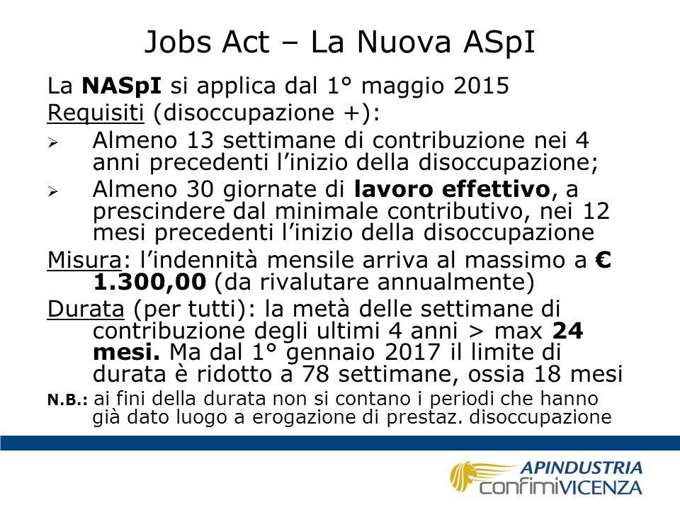 Jobs Act – La Nuova ASpI La NASpI si applica dal 1° maggio 2015