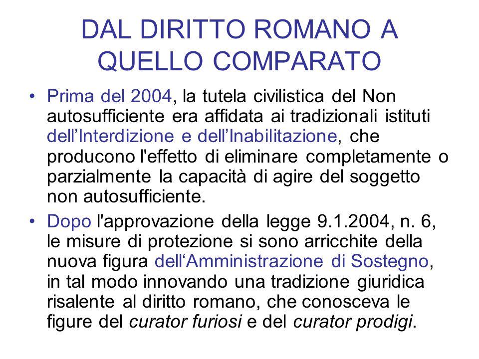 DAL DIRITTO ROMANO A QUELLO COMPARATO