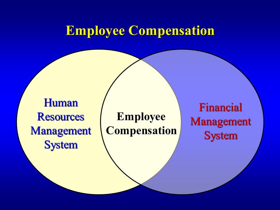 Employee Compensation Employee Compensation