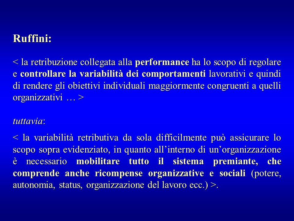 Ruffini: