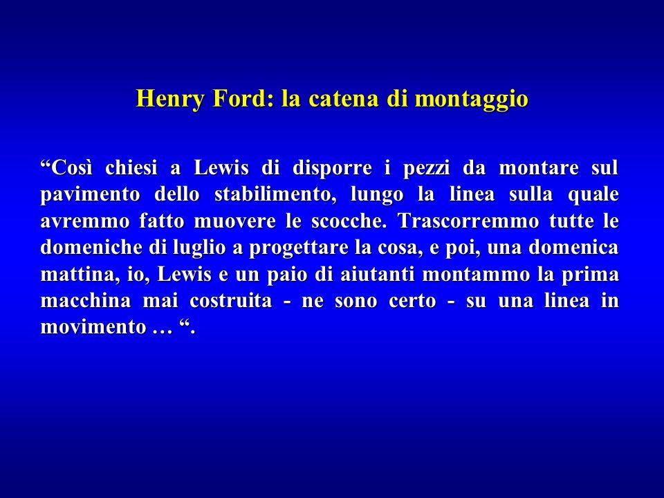 Henry Ford: la catena di montaggio