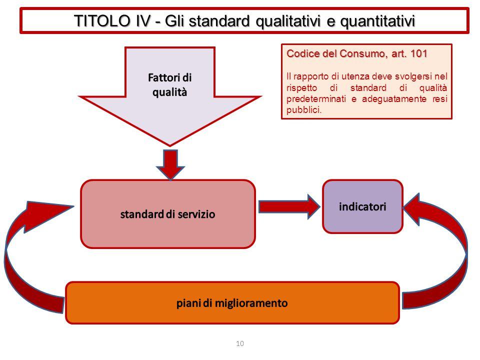 TITOLO IV - Gli standard qualitativi e quantitativi