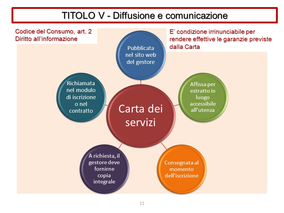 TITOLO V - Diffusione e comunicazione