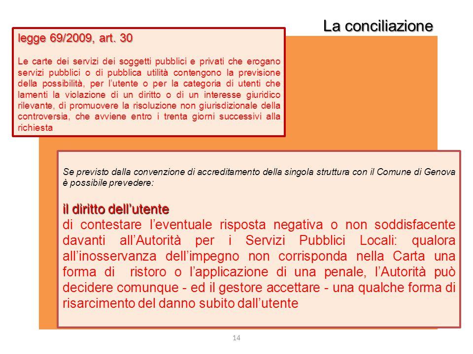 La conciliazione il diritto dell'utente