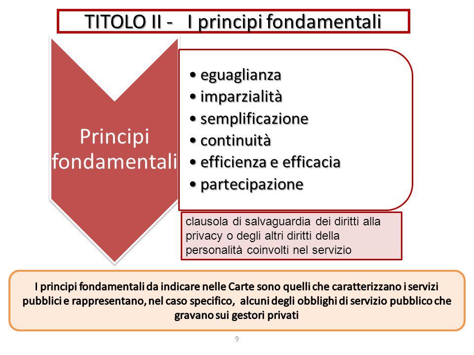 TITOLO II - I principi fondamentali